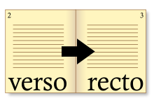 220px-Recto_and_verso.svg